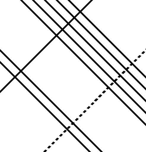X multiplicateur