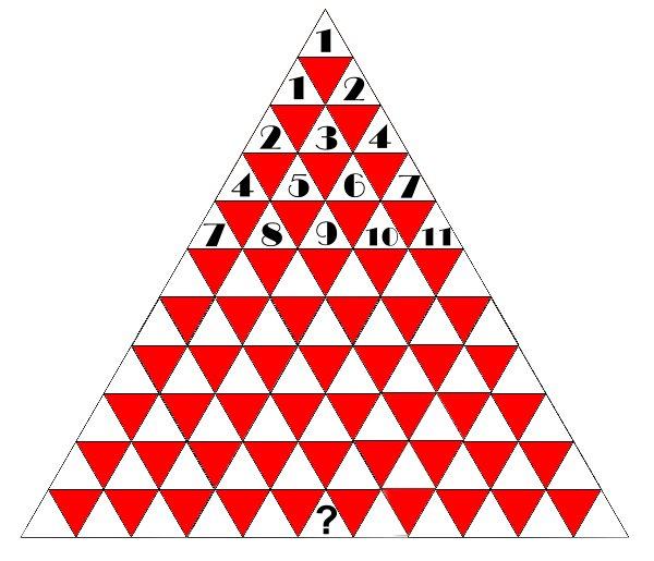Nombre - Triangle